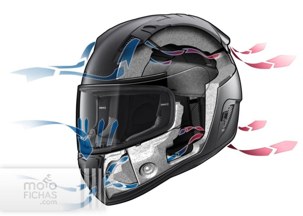 sistema ventilacion casco moto